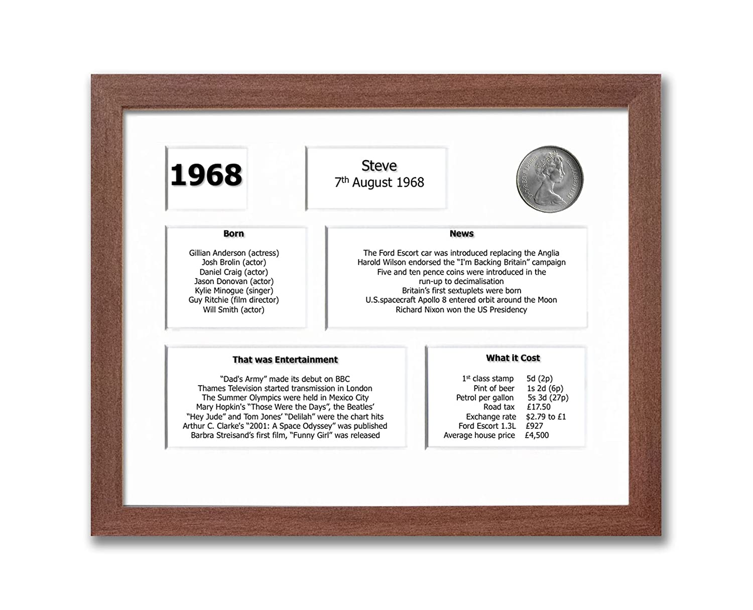 50th Birthday Framed Souvenir Of 1968 Gift Set Personalised 2018