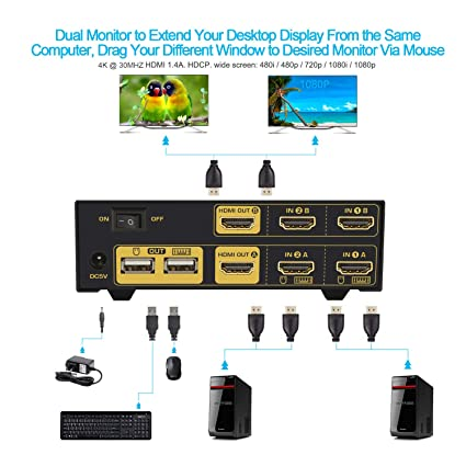 CKL HDMI KVM Switch 2 Port Dual Monitor Extended Display, USB KVM Switch  HDMI 2 in 2 Out with Audio Microphone Output and USB 2 0 Hub, PC Monitor