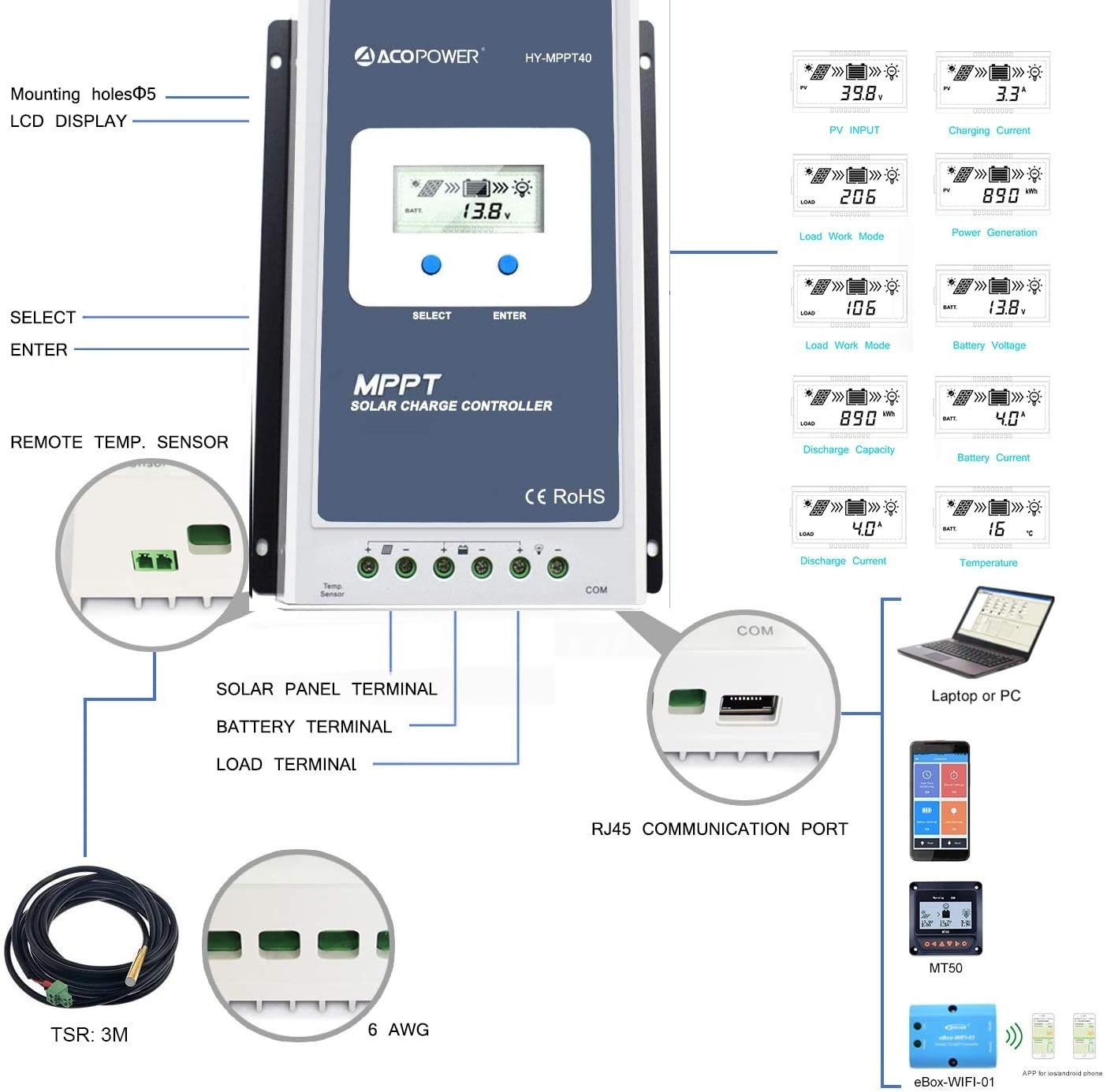 ACOPOWER 30A MPPT Solar Charge Controller Solar Charge with LCD Display