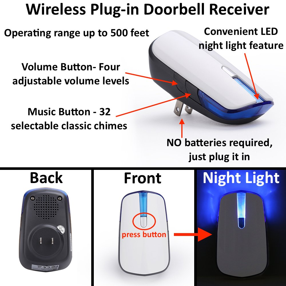 AcePoint 2-in-1 Wireless Doorbell Motion Sensor Night Light Series, Plug-in Wireless Door bell w/LED Night Light Function, Long Operating Range by SadoTech (Image #5)