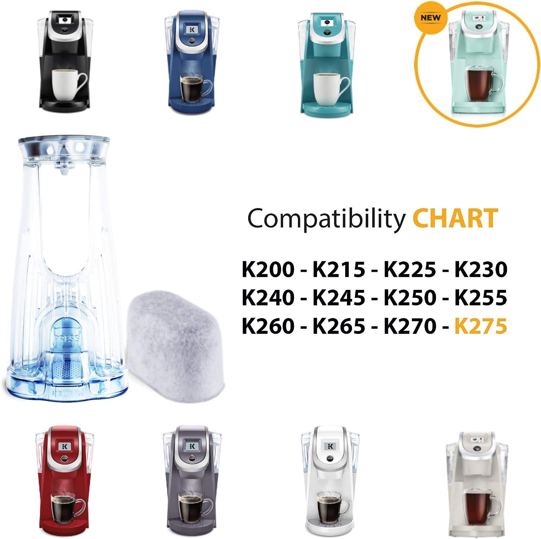 K225 K215 Keurig 2.0 Water Filter Cartridges for models K200 K265 K230 K260 K240 K255 K250 WFH+2Pack K270 K275 by Brewslang K245