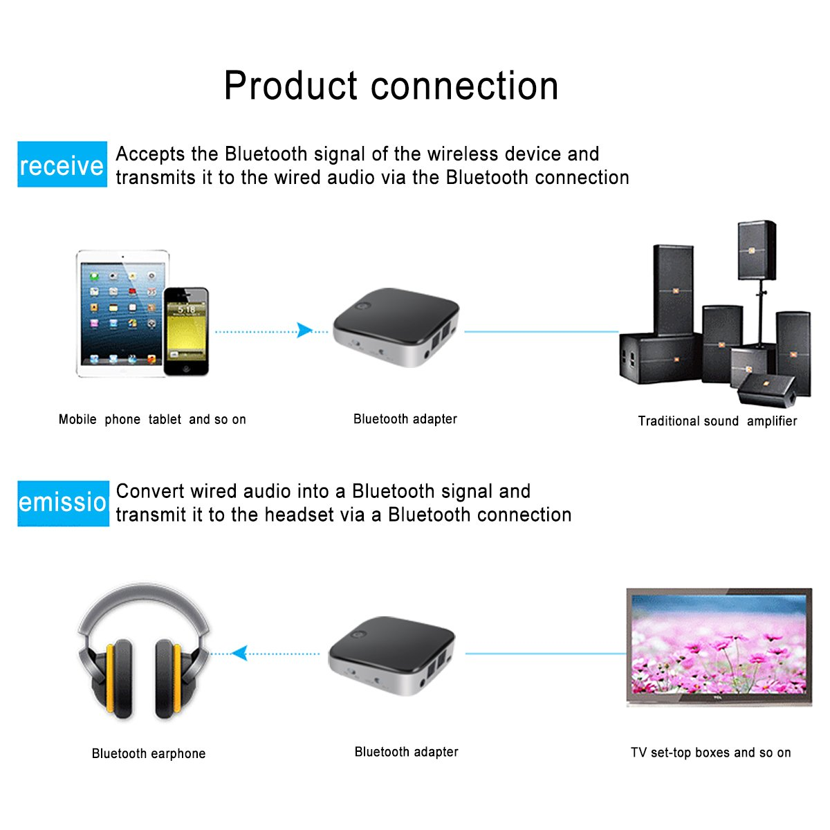 Bti 029 Bluetooth 41 Transmitter Receiver 2 In 1 Dongle Wiring Diagram Wireless Stereo Audio Adapter With Optical Toslink Spdif Aux 35mm Support Aptx Apt X