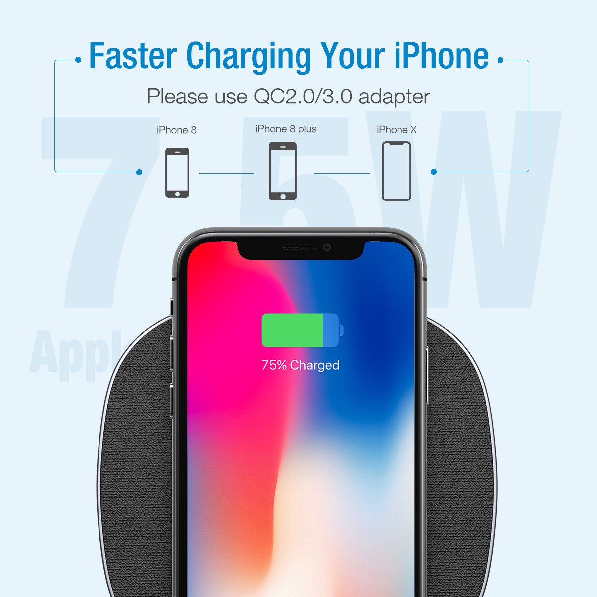Poweradd Wireless Charger, Qi-Certified Fast Wireless Fabric Charger Pad, 10W Fast Charging for Samsung S6Edge+, S7, S7Edge, S8, S8Plus, Note7, Note8, 7.5W Fast Charger for iPhone X, iPhone8 / 8plus
