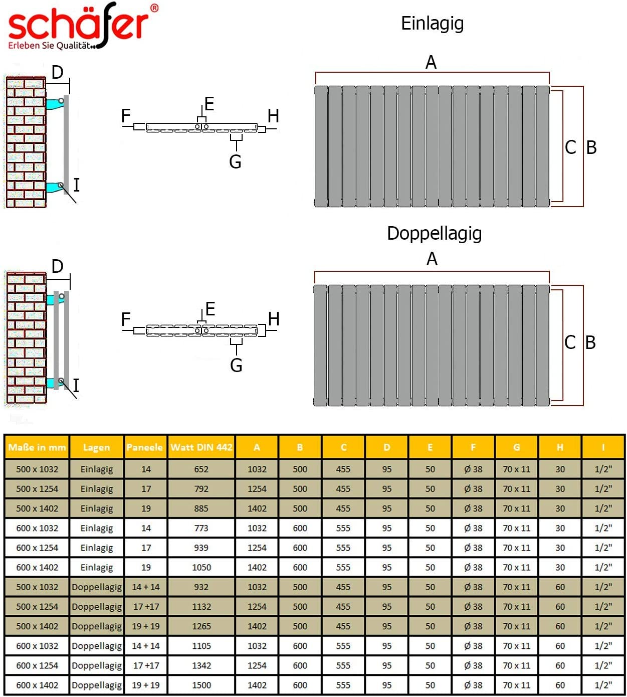 Design Heizk/örper EMPIRE Paneelheizk/örper Mittelanschluss NEU. 500 x 1254 mm, Wei/ß