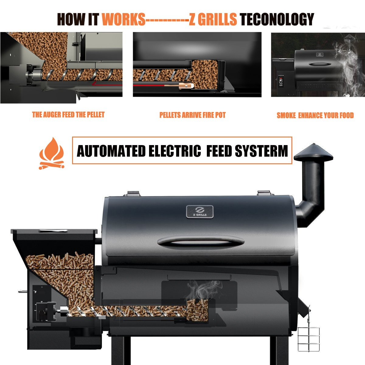 Z GRILLS Wood Pellet Grills Smoker with Newest Updated Digital Controls 700sq in 8-1 BBQ Grill for Outdoor Backyard-Bundle Patio Cover