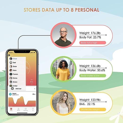 Deik Bascula Grasa Corporal, Balanza Digital Baño con Bluetooth por iOS y Android APP, Analizar 11 Funciones, 180kg/400lb, Incluir 3 baterías AAA: ...