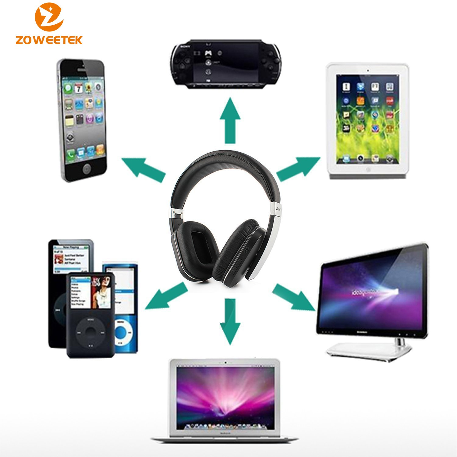 Zoweetek® Active Noise Cancelling Foldable Headphones with Microphone, Wireless Bluetooth 4.0 Over-Ear Stereo Headsets with Hi-Fi Sound for Phones, Tablets, PC, TV, MP3 / 4, Perfect for Travel, Running, Sports Headset