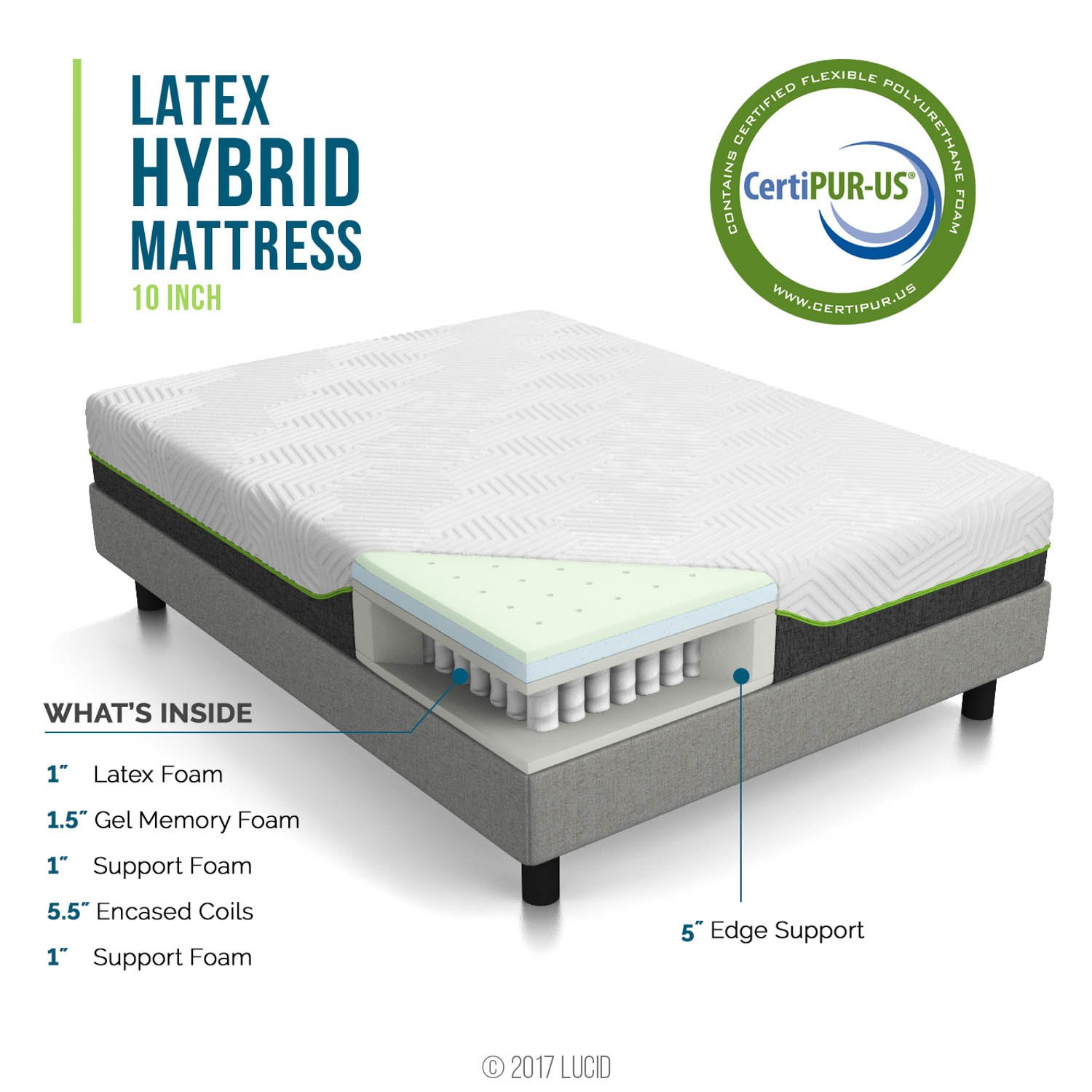 home reviewed memory foam best mattresses buyer and bed gel comparison top brentwood latex mattress guide s