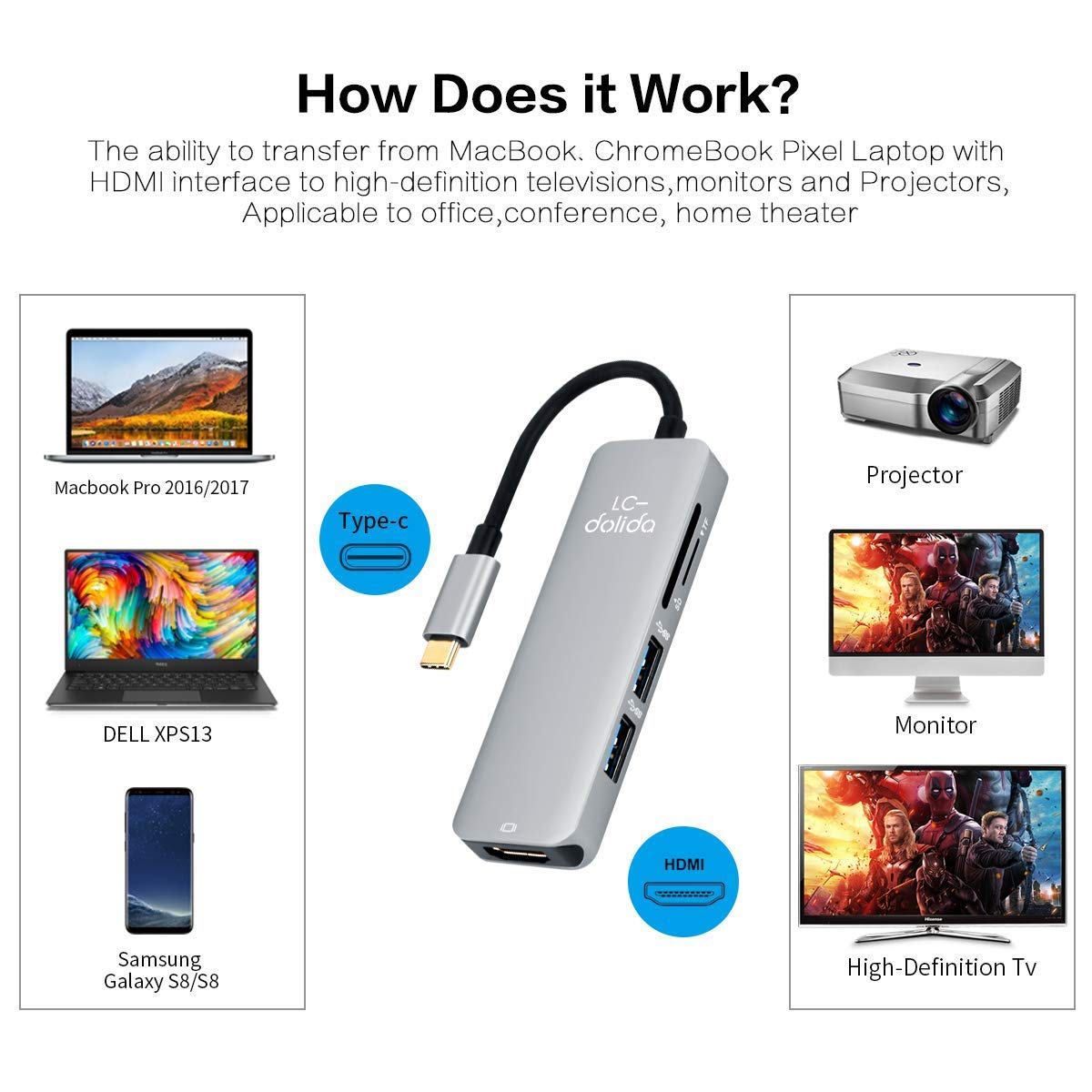 USB C Hub, LC-dolida Type C to HDMI 4K Adapter with 2 USB 3.0 Ports SD/TF Card Reader for New MacBook/MacBook Pro 2016/2017,HP Spectre X360/Dell XPS,Samsung Galaxy S8 and more