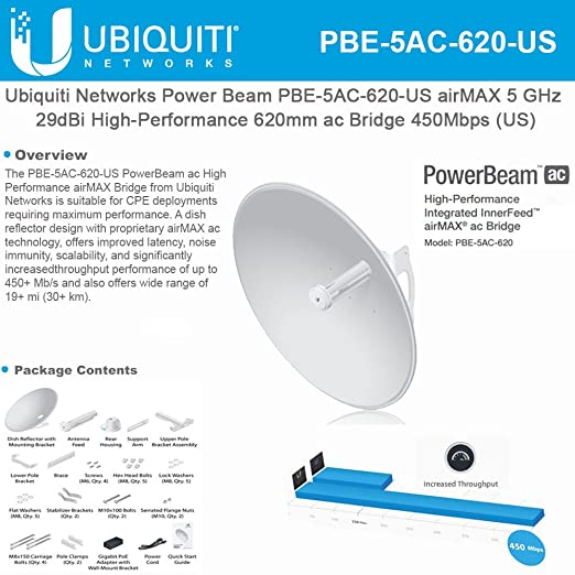 Amazon Com Ubiquiti Networks Airmax 5 Ghz Powerbeam Ac Pbe 5ac 620