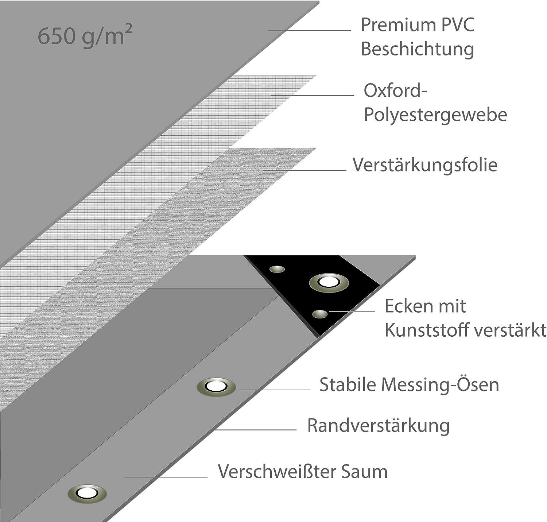 Nemaxx Lona de protección PLA32 Premium 300 x 200 cm; Gris con Ojales, PVC de 650 g/m², Cubierta, Lona de protección. Impermeable y a Prueba de desgarros, 6m²: Amazon.es: Jardín