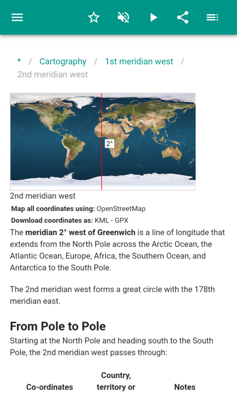 1st meridian west