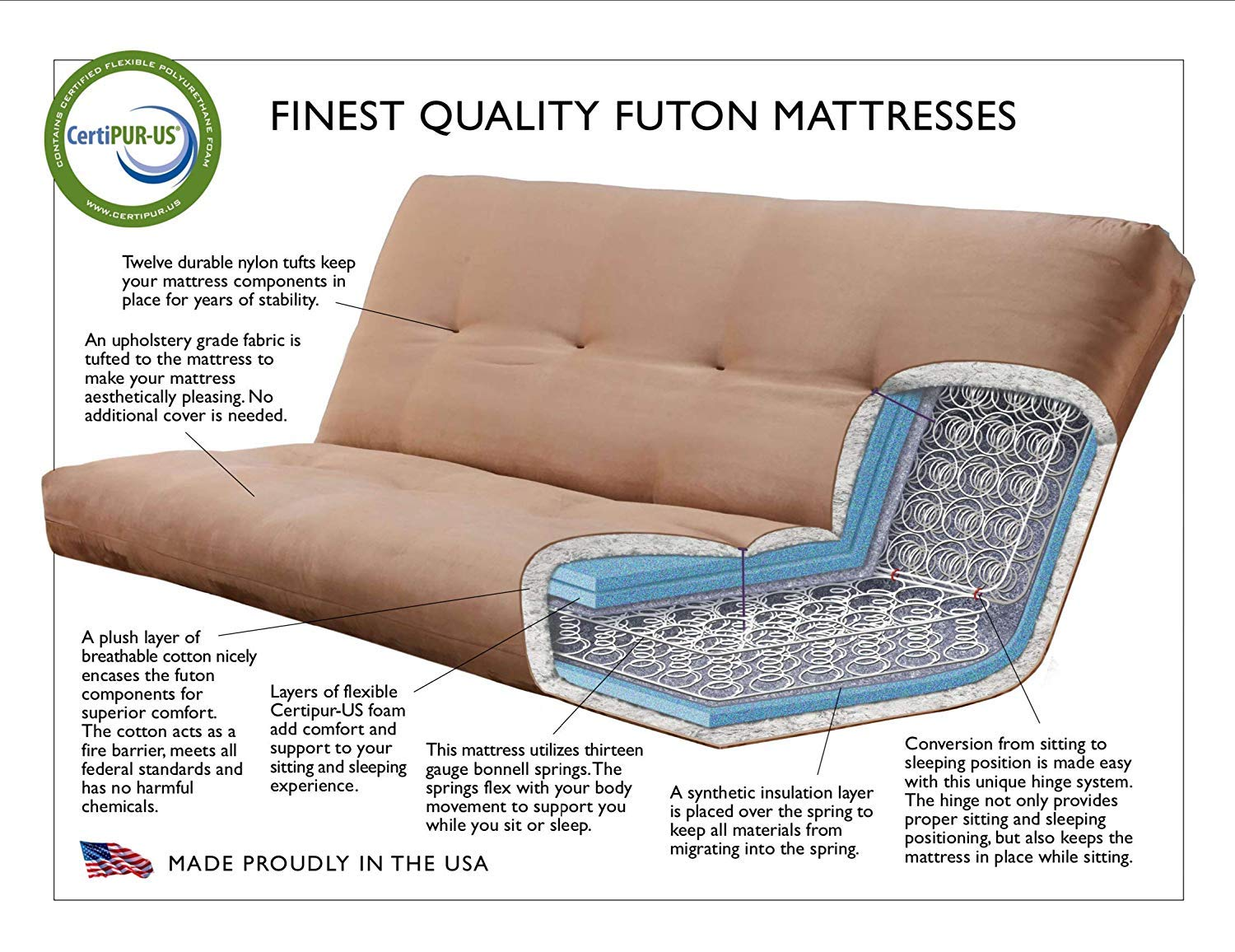 Jerry Sales Queen or Full Size Montreal Espresso Futon Frame w/8 Inch Innerspring Mattress Sofa Bed Modern Futons (Olive Mattress and Frame Only ...