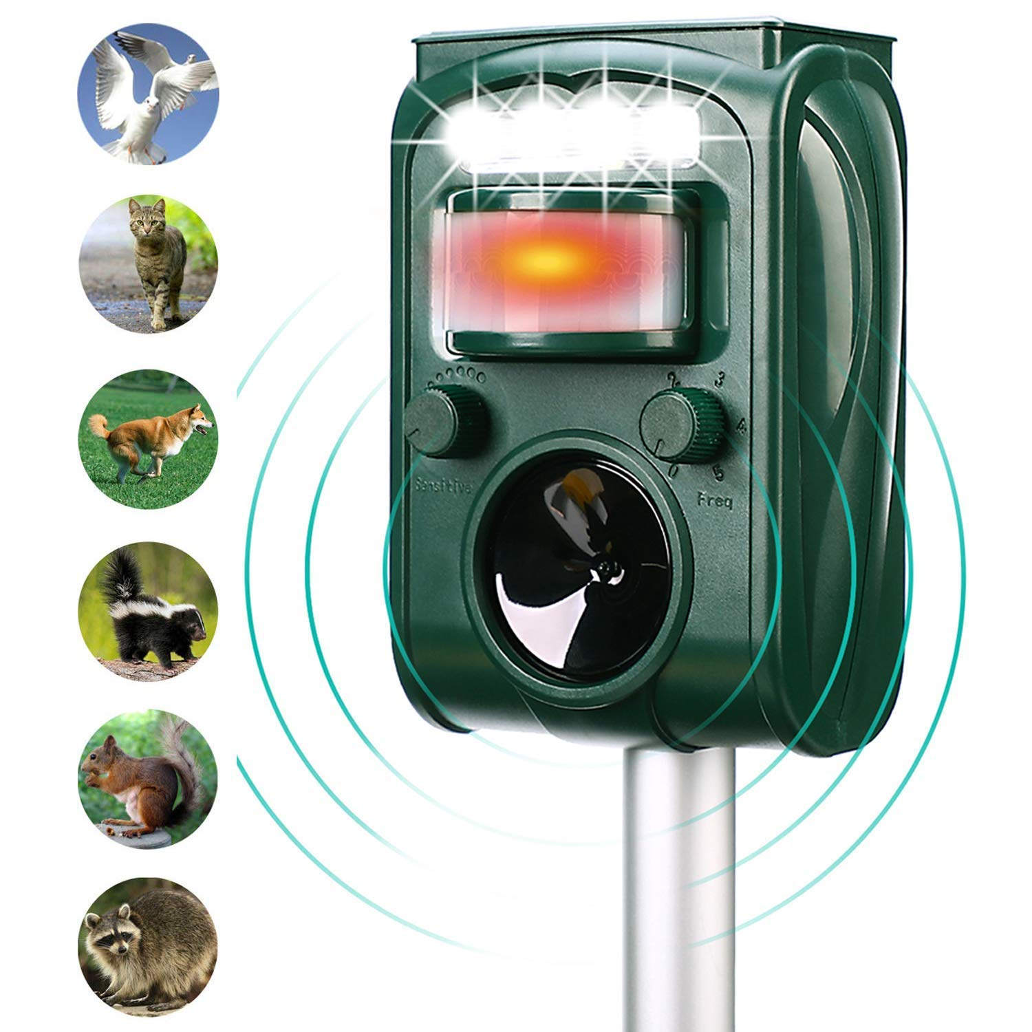 SONYANG Ultrasonic Animal Repeller, Solar Powered Waterproof Outdoor Repellent with Motion Sensor and Flashing Light for Raccoons, Cats, Dogs, Squirrels, Moles, Rabbits, Birds, Skunks, Foxes product image