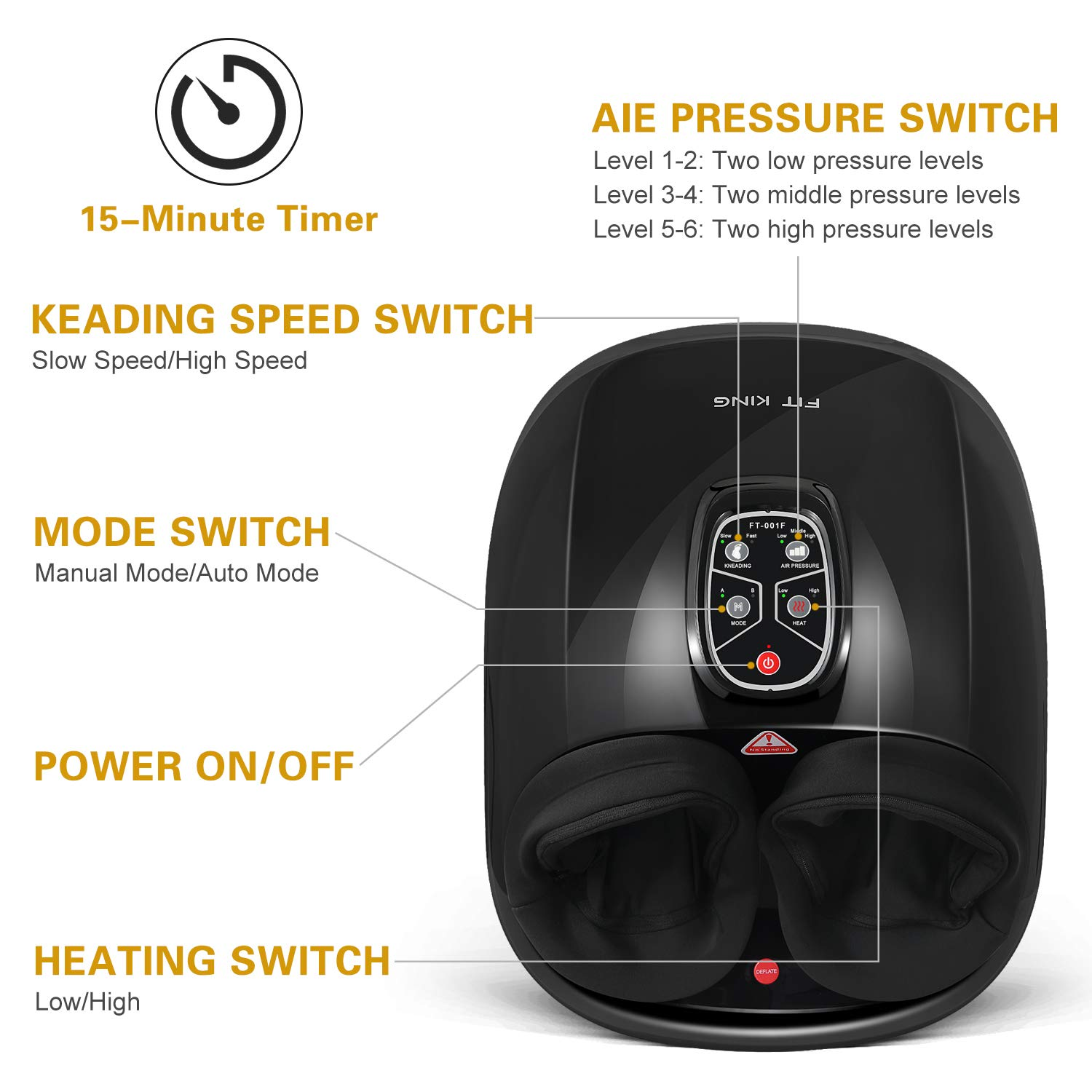 FIT KING Shiatsu Foot Massager Machine with Heat Deep Kneading Foot Reflexology Massager for Foot Relaxation Pain Relief FT-001F