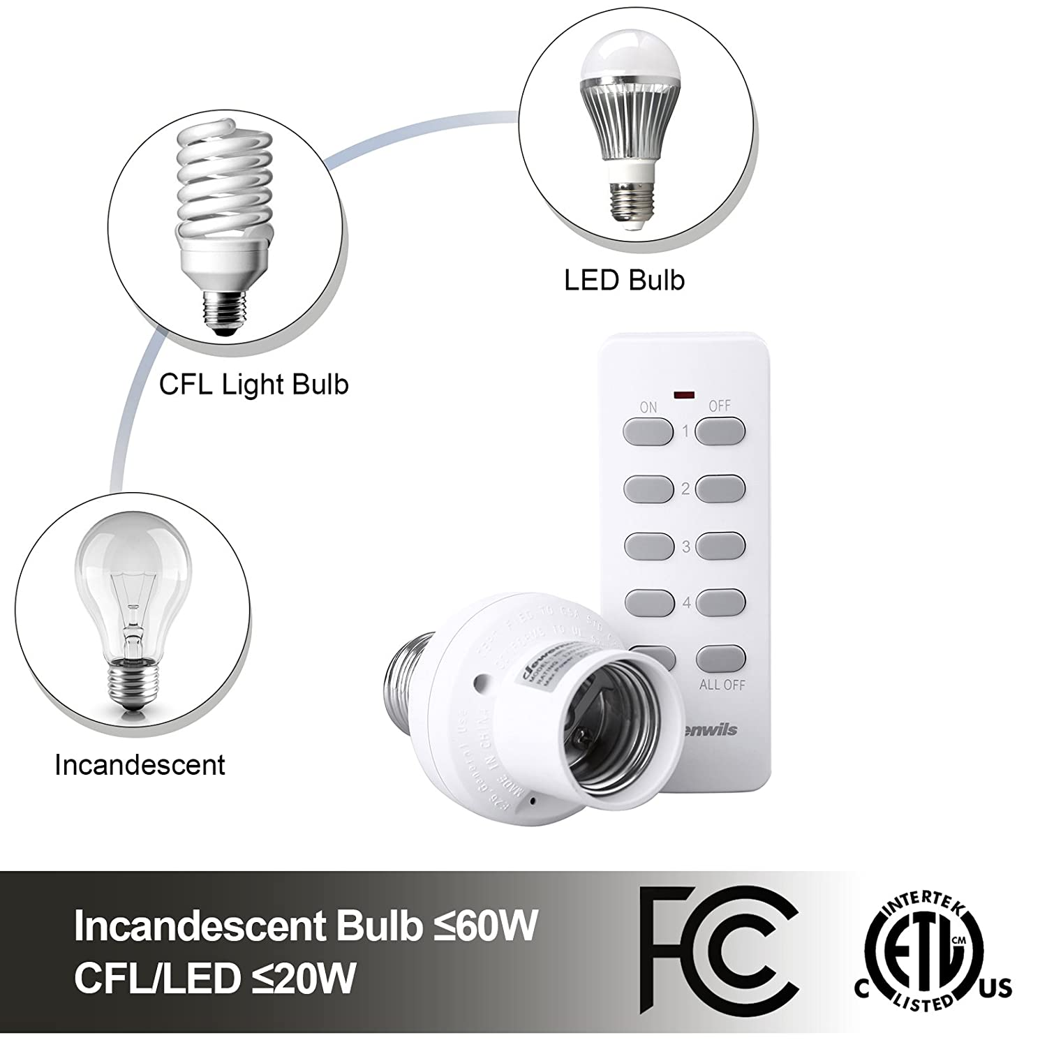 Switch Wireless Light Bulb Kedsum Remote On Off Wiring Diagram Dewenwils Control Lamp Socket E Base 1500x1500