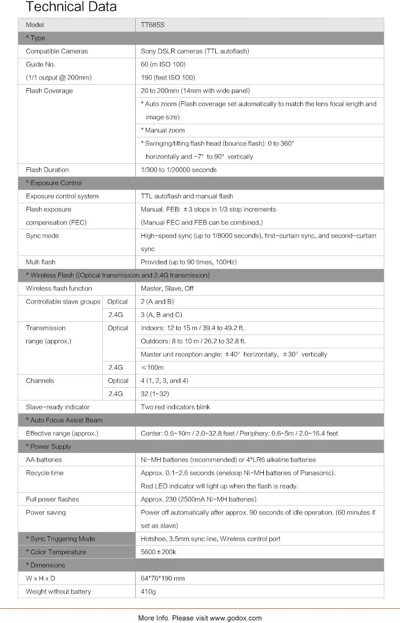 Godox Thinklite TTL HSS TT685S Camera Flash High Speed 1//8000s GN60 for Sony DSLR Cameras a77II a7RII a7R a58 a99 ILCE6000L with X1T-S TTL Transmitter
