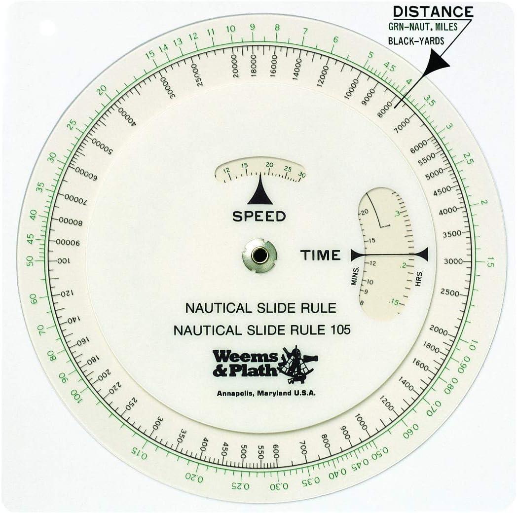 Coast Guard Navigation Kit