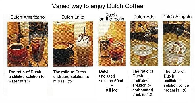 Amazon.com: Café Romeo Original 6 Cup Cold Water Drip Brew ...