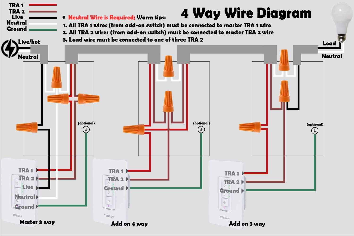 4 Way Dimmer Switch Wiring Diagram - Database