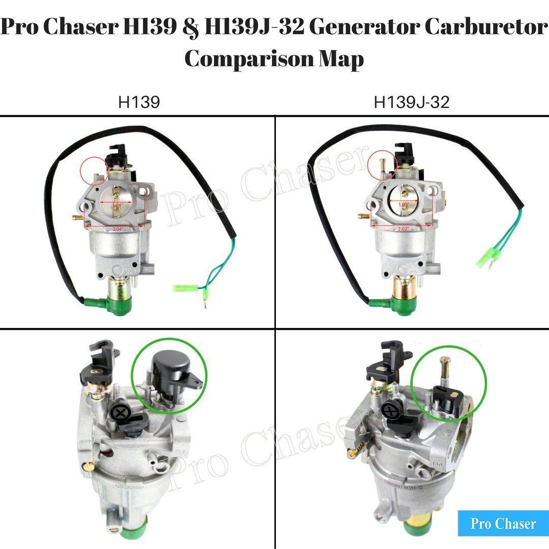 Amazon.com: Pro Chaser carburador para Homelite hg6000 ...