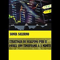 Strategia di scalping per il forex con timeframe a 5 minuti: Configurazione dei grafici, spiegazione degli indicatori, punti d'ingresso a mercato