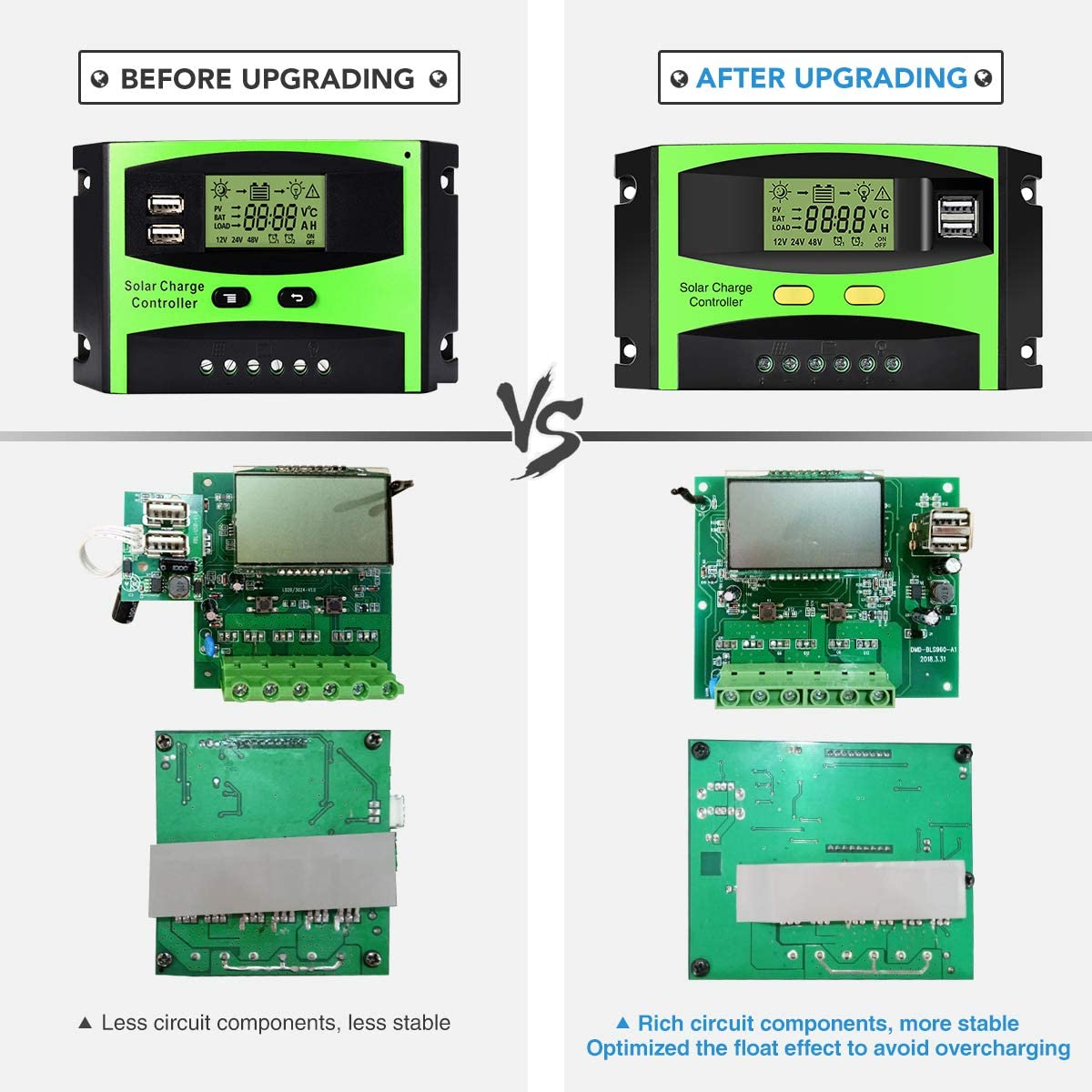 MOHOO Solar Charge Controller, 30A Solar Charger Controller, 12V/24V Solar Panel Intelligent Regulator with Dual USB Port and PWM LCD Display (Upgraded) : Garden & Outdoor