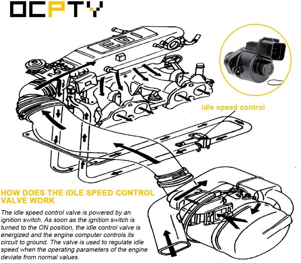 FINDAUTO 2H1196 Idle Air Control Valve idle speed control valve ...
