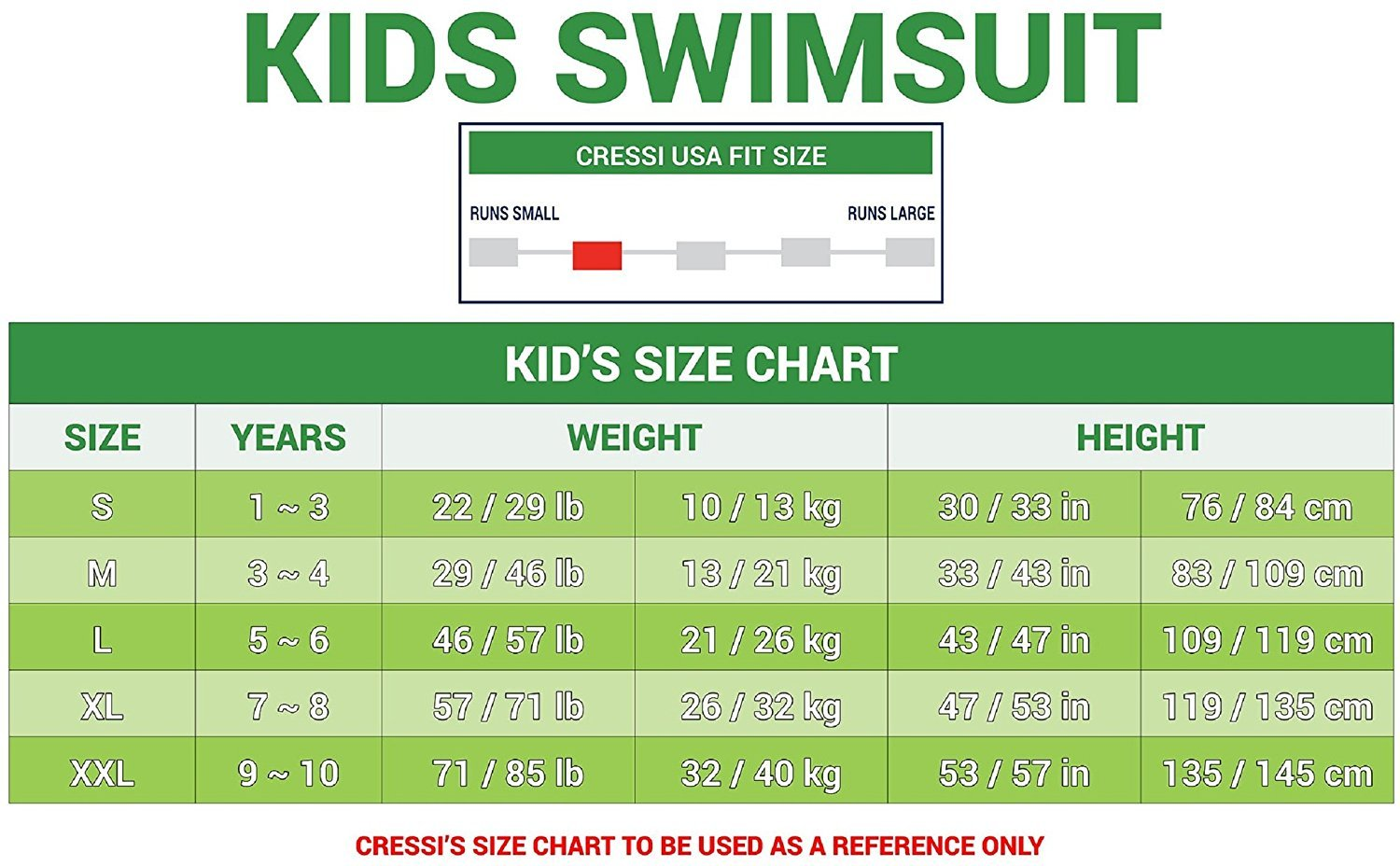 Kid weight height chart choice image free any chart examples kid weight height chart images free any chart examples kid weight height chart image collections free nvjuhfo Gallery