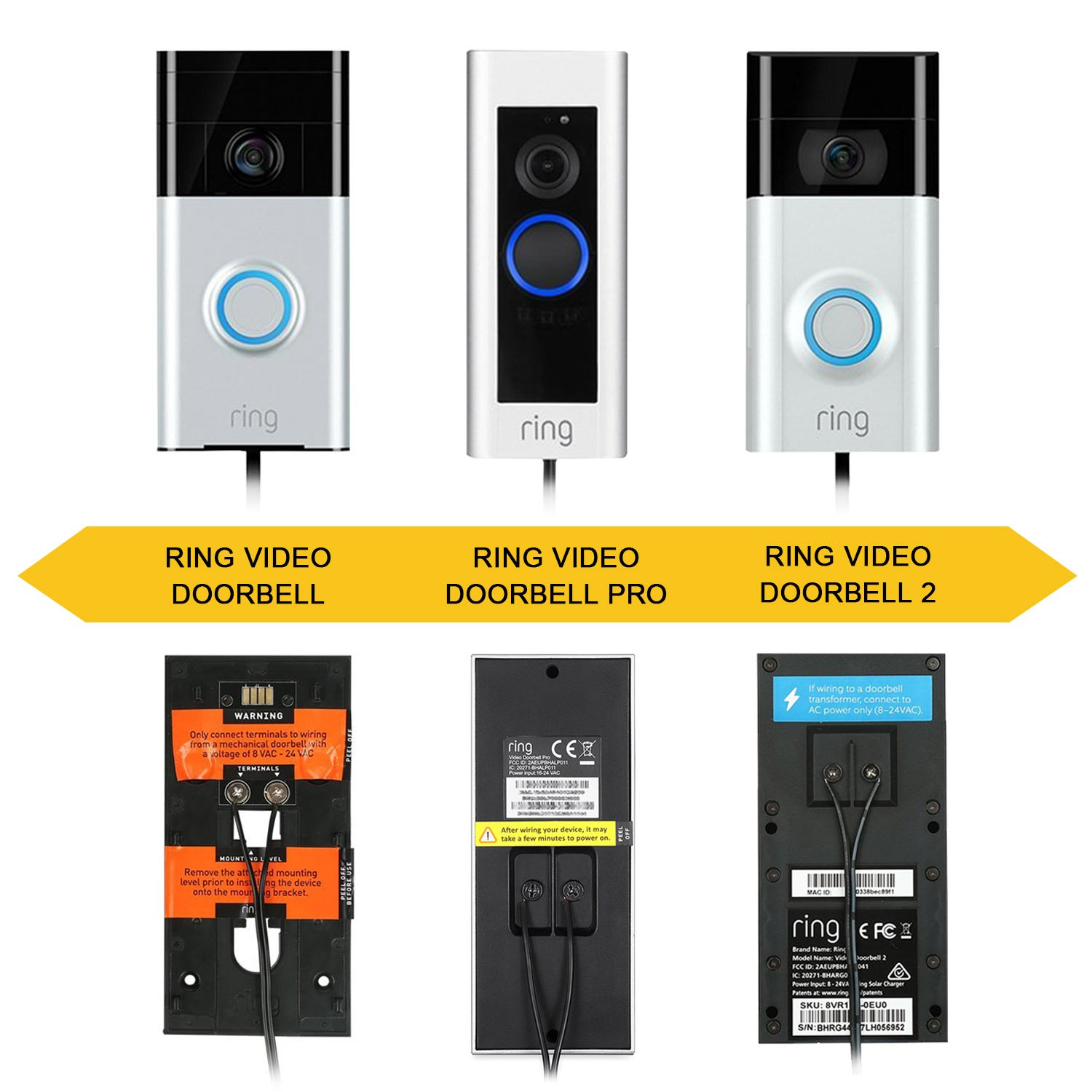 Power Adapter for RING Doorbell, UL Certificated Power Supply for RING Video Doorbell, RING Video Doorbell 2 & RING Video Doorbell Pro Battery Charger by ODELENWA (Image #3)
