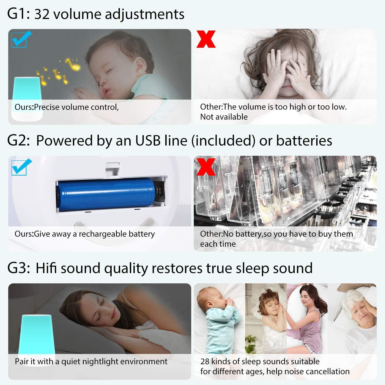 Macchina Portatile Audio di Sonno con 28 suoni rilassanti non-loop macchina portatile per terapia del suono per bambino//bambini//adulto//ufficio//viaggio Macchina di Rumore Bianco luce notturna a LED