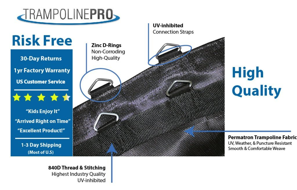Trampoline Pro Rectangle mat with 72 Rings for 12ft X 7ft Frame and 6.5'' Springs by Trampoline Pro (Image #2)