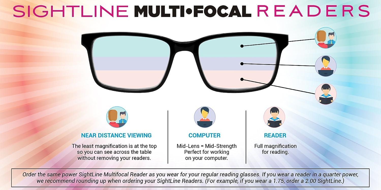 32648433b4 Amazon.com  SightLine Nathan Multifocal Reading Glasses. Designer Frame for  Men and Women. Anti-Glare Coated Lenses (1.00