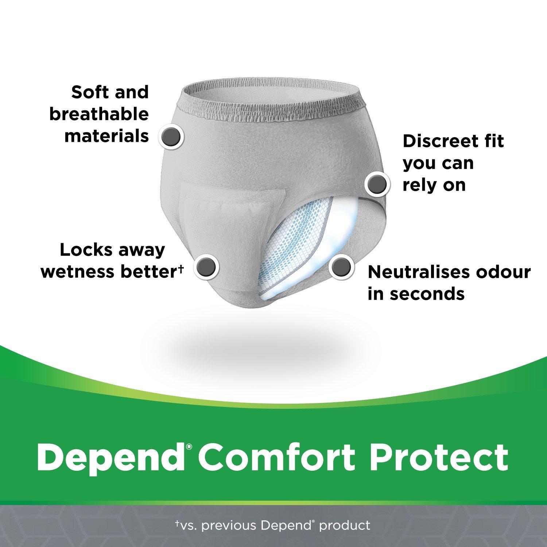 Depend grande/XL Super absorbentes Incontinencia ropa interior para hombres - Pack de 27): Amazon.es: Salud y cuidado personal