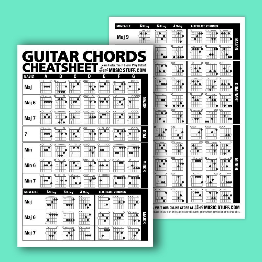 Amazon guitar chords scales and triads cheatsheet 3 pack amazon guitar chords scales and triads cheatsheet 3 pack bundle laminated pocket reference 4x6 everything else hexwebz Choice Image
