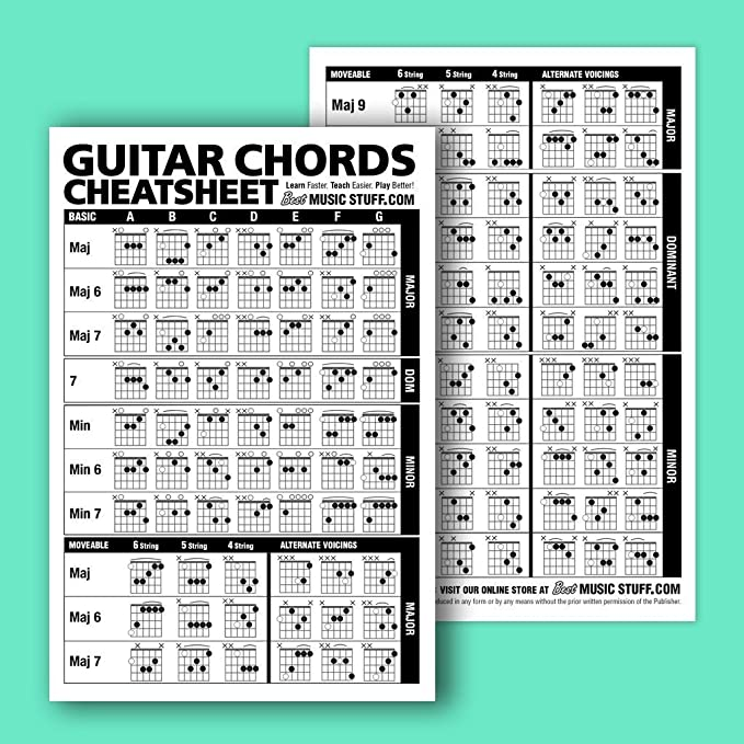 Amazon.com: Guitar Cheatsheets Bundle (Chords, Scales, and Triads ...