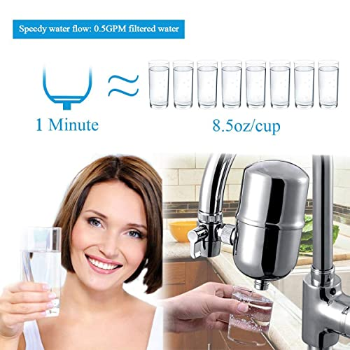 Best Faucet Water Filter Reviews