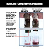 Sellars 23200 ToolBox DuraSoak Fiber Medium Duty