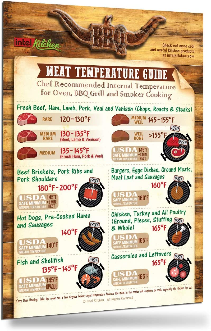 "Cool Meat Temperature Magnet Guide 7"" x 10"" Big Text USDA Chef Recommended Kitchen Oven Grill Cooking Internal Temperature Chart BBQ Grilling Cookbook Barbecue Tool Useful Accessories"