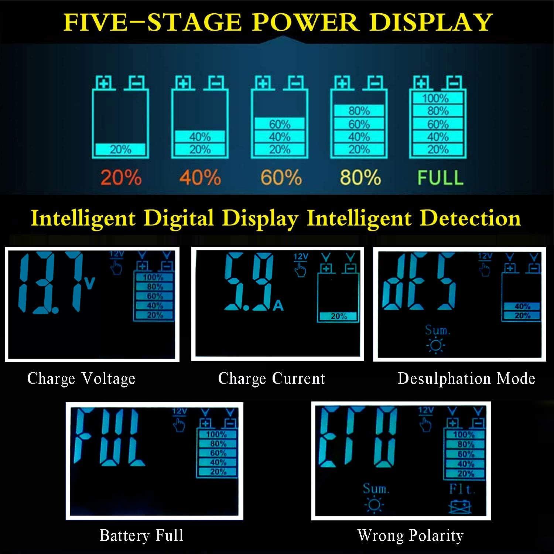 Ohmotor Cargador Baterias Coches con Pantalla LCD,12V//24V Mantenimiento Inteligente,M/últiples Proteccion para Autom/óvile,Motocicleta,ATV,RV,Powersports,para de Bater/ías de Litio//Piombo-/ácido