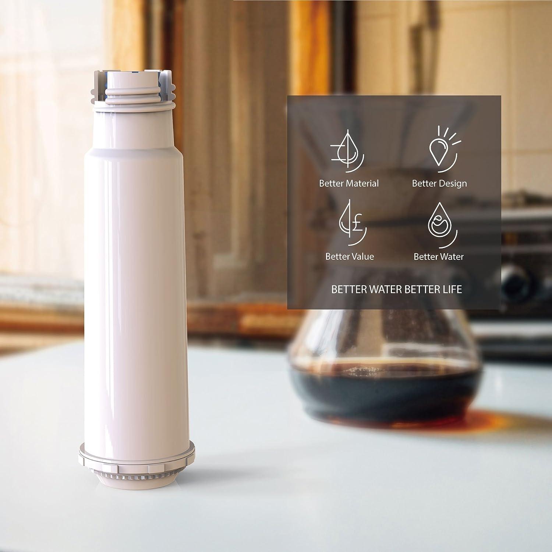 AquaCrest AQK-05 Reemplazo del Filtro de Agua para máquinas de café - Krups Claris F088 - Incluyendo Varios Modelos de AEG, Bosch, Siemens, Gaggenau, ...