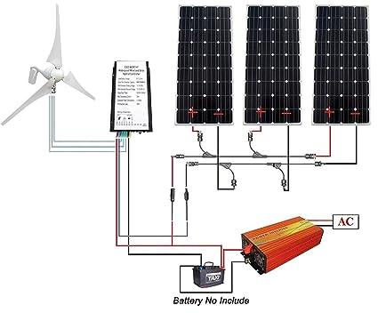 eco worthy 12 volts to 110 volts wind solar power 400w wind turbine generator \u0026 3pcs 160w mono solar panels \u0026 1kw 12v 110v off grid inverter \u0026 cable Solar Panel House