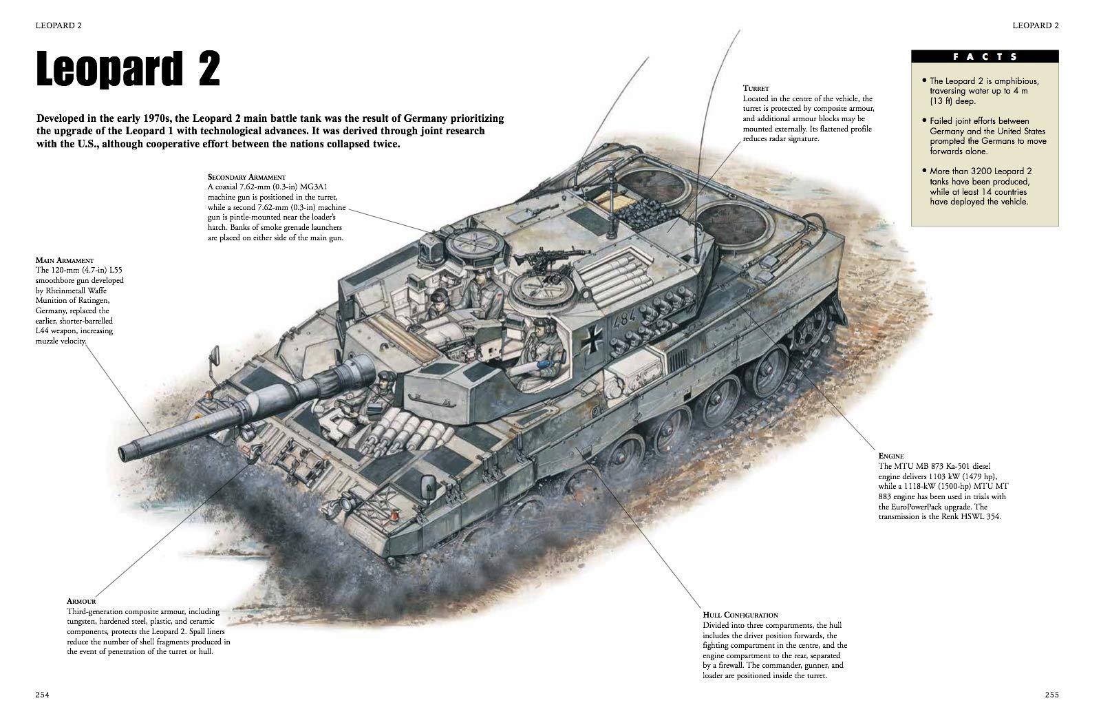 Tanks: Michael E  Haskew: 9781782747277: Books - Amazon ca