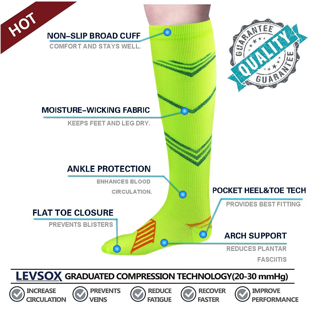 Graduated Compression Socks, ANKND Compression Stockings for Women & Men, 20-30 mmHg Compression Stockings for Sports, Training, Working, Maternity, Flight Travel, and Recovery Support (Green/1 Pair)