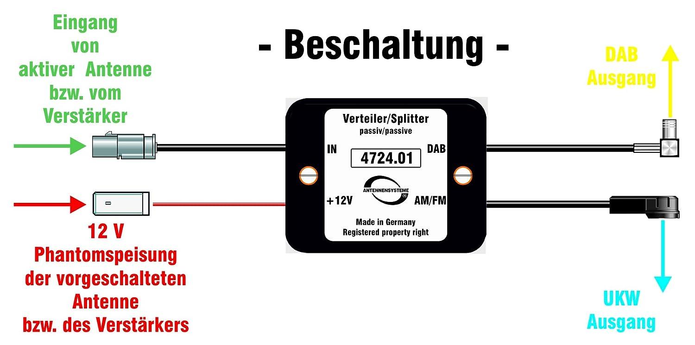 f e DAB+ SMB m antenna Bad Blankenburg ABB Rundfunkverteiler passiv FM//AM ISO