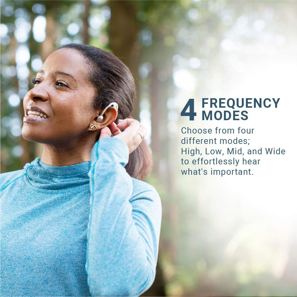 Digital Hearing Amplifier By Britzgo Bha 220 500hr Are Many Types Of Aids Which Vary In Size Power And Circuitry Battery Life Modern Blue Doctor Audiologist Designed Fda Approved Health Personal