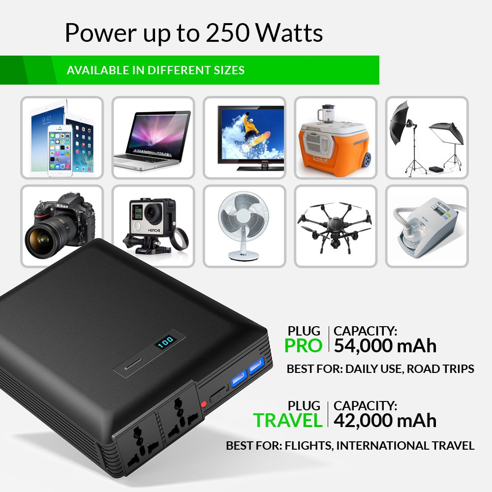 Portable AC Outlet Battery Pack by ChargeTech - 54000mAh 250W / 110V [8-18 Extra Hours For Most Laptops] - External Power Bank Charger for MacBooks, Laptops, Cameras, Camping, CPAP Machines [BLACK] by ChargeTech (Image #4)