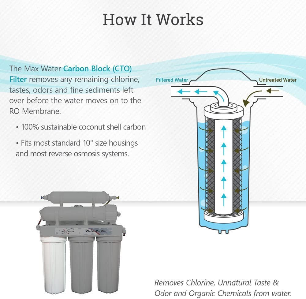 Max Water 12 Pack Reverse Osmosis Replacement Filters 2.5x10 Sediment /& CTO Carbon Block
