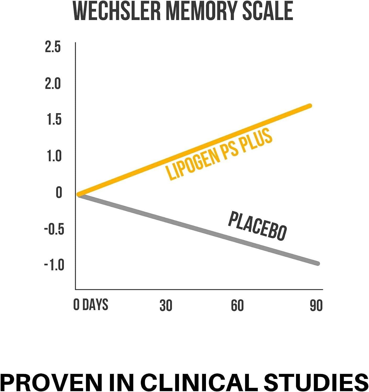 Amazon.com: Suplemento para aumentar el cerebro: mejora la ...