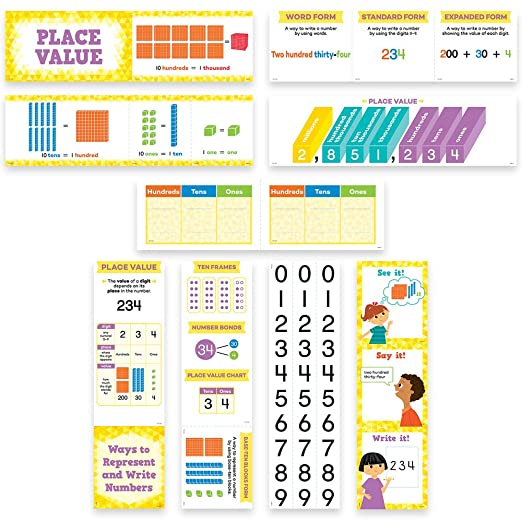 Amazon Creative Teaching Press Place Value Mini Bulletin Board